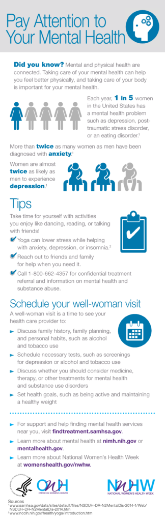 nwhw_infographic-mental-health
